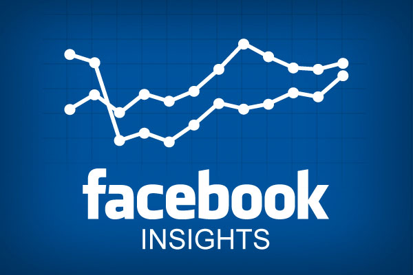 Facebook Latest Analytic Updates