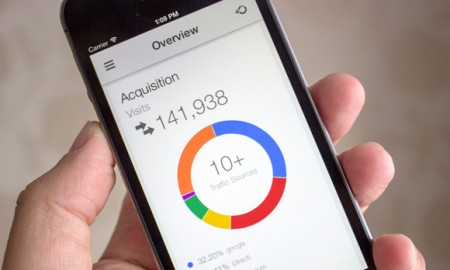 Google Analytic App for iOS